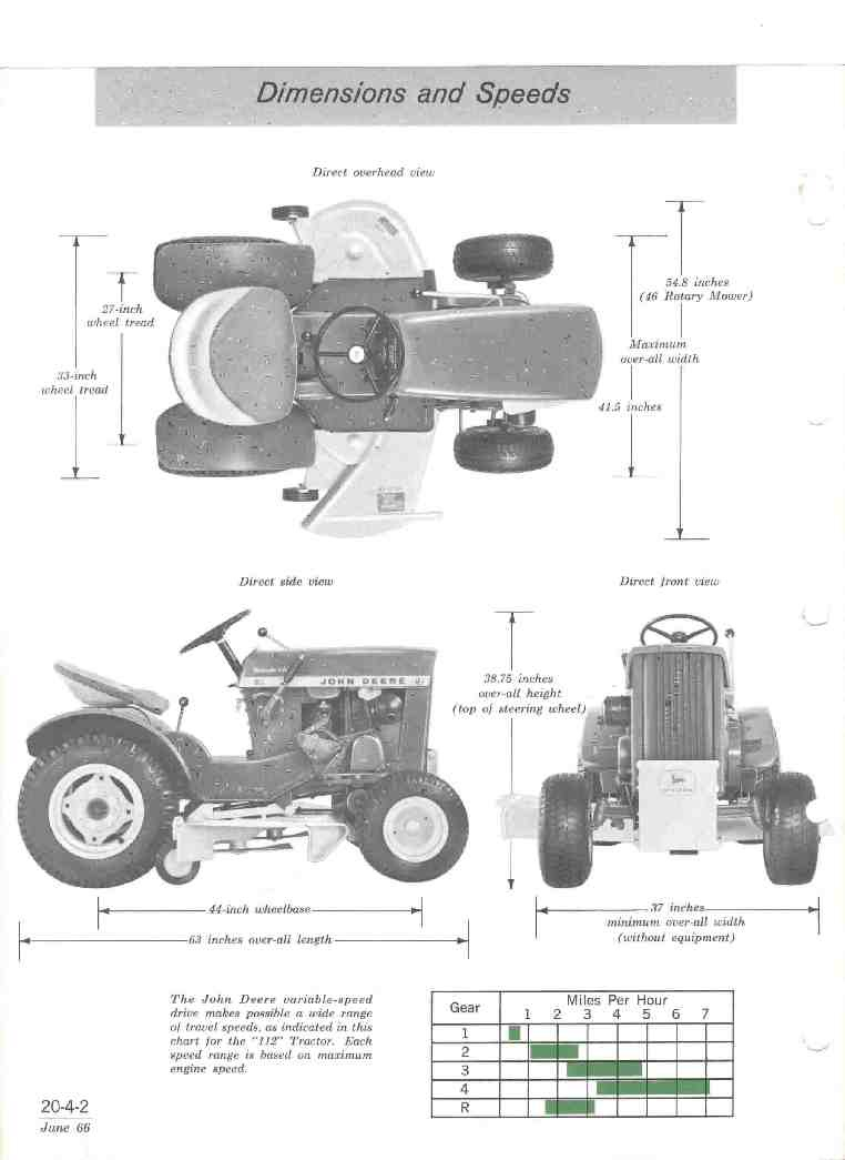 John Deere 112 Garden Tractor This Page Is Dedicated To